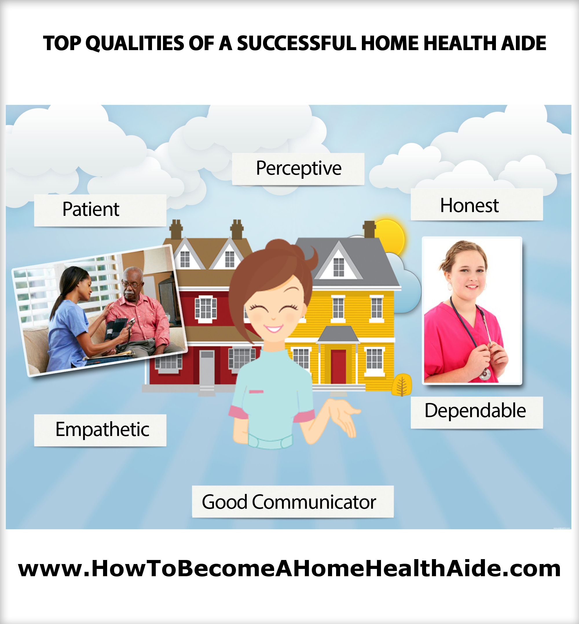 Top Qualities of a Successful HHA